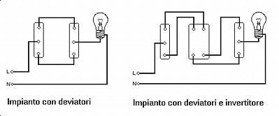 schema collegamento interruttore deviatori